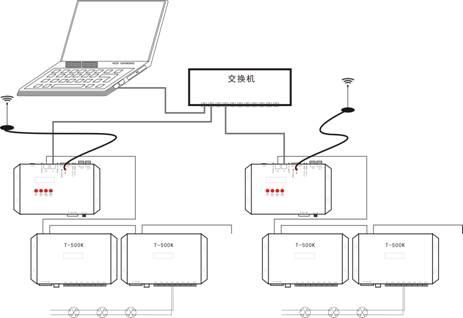 XB-01 & T-780K controller